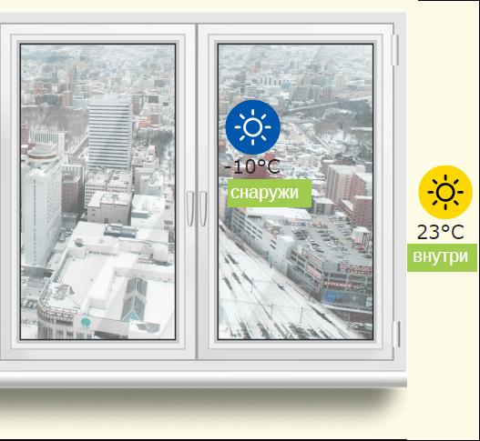 Сравнение теплого/пластикового и холодного/алюминиевого остекления балконов